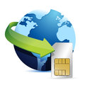 Globe and sim Royalty Free Stock Photography
