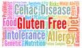 Gluten free word cloud