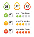 Glycemic index labels set of gi food eps cmyk Stock Image