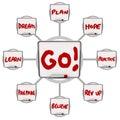 Go Dry Erase Boards Encouraging Words Motivation Instructions