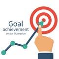 Goal achievement. Ambition business