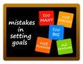 Cíl chyby