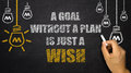 A goal without a plan is just a wish on blackboard Royalty Free Stock Photography
