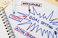 Goal setting Stock Images