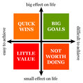 Goals and effort diagram of in life Royalty Free Stock Images