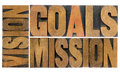 Goals vision and mission word abstract a collage of isolated text in letterpress wood type Stock Photos