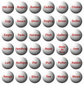 Golf Balls and Terms Stock Image