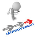 Good better best improvement concept from to and finally to being the Royalty Free Stock Photo