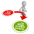 Good credit score Royalty Free Stock Photo