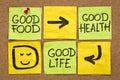 Title: Good food, health and life