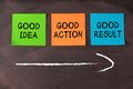 Good idea good action good result notes with arrow on blackboard positive concept Stock Images