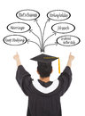 Graduation man select his future road over white background Royalty Free Stock Images