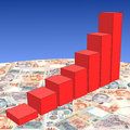 Graph on Singapore dollars Royalty Free Stock Photo