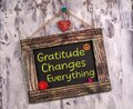 Gratitude changes everything written on Vintage sign board