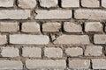 Gray weathered brick wall texture.