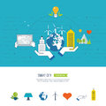 Green eco and eco friendly city concept smart city ecology buiding urban landscape color line icons Stock Photography