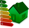 Green house and energy classification Stock Images