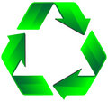 Green recycle symbol Royalty Free Stock Images