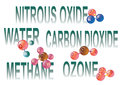 Greenhouse gas molecules Royalty Free Stock Photo