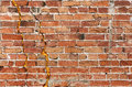 Gritty Brick Wall Royalty Free Stock Photo