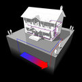 Ground source heat pump diagram of a classic colonial house with as of energy for heating another house from the Royalty Free Stock Photography