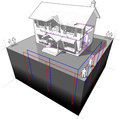 Ground source heat pump diagram of a classic colonial house with floor heating and as of energy for heating another house Stock Images