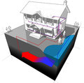 Groundwater heat pump diagram of a classic colonial house with as source of energy for heating single well disposal to lake or Stock Photography