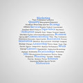 Group of blue marketing terms on grey background Royalty Free Stock Images