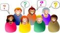 Skupina otázky