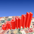 Growth with Chinese Yuan Royalty Free Stock Photos