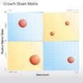 Growth Share Matrix Chart Stock Photos