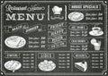 Restaurace šablona