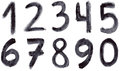 Grunge numbers set of on white background Stock Image