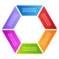 Hеxagon six part diagram