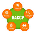 HACCP Royalty Free Stock Photos