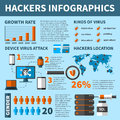 Hackers Virus Attacks Infographics