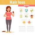 Hair loss. Woman