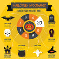 Halloween infographic concept, flat style