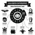 Halloween infographic concept, simple style