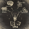 Hand drawing the big idea diagram on crumpled paper as vintage concept Royalty Free Stock Photo
