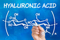 Hand drawing the chemical formula of hyaluronic acid with pen Royalty Free Stock Photography