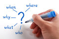 The hand drawing questions Royalty Free Stock Photo