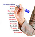 Hand drawing text packaging strategy business plan Royalty Free Stock Images