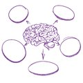 Hand drawn marker infographics vector brain sketch illustration Royalty Free Stock Photo