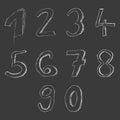 Hand drawn numbers on blackboard