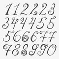Hand drawn numbers. Vector sketch illustration isolated on white background Royalty Free Stock Photo