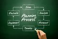 Hand drawn Planning Process flow chart, business concept on blac Royalty Free Stock Photo