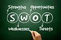 Hand drawn SWOT analysis business strategy management, concept o Royalty Free Stock Photo