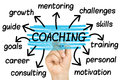 Hand highlighting coaching word tag cloud on clear glass whiteboard Royalty Free Stock Photo