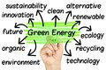 Hand Highlighting Green Energy Word cloud Tags Royalty Free Stock Photo